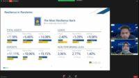 Resilien Sepanjang 2020, bank bjb Targetkan Tumbuh Positif di 2021