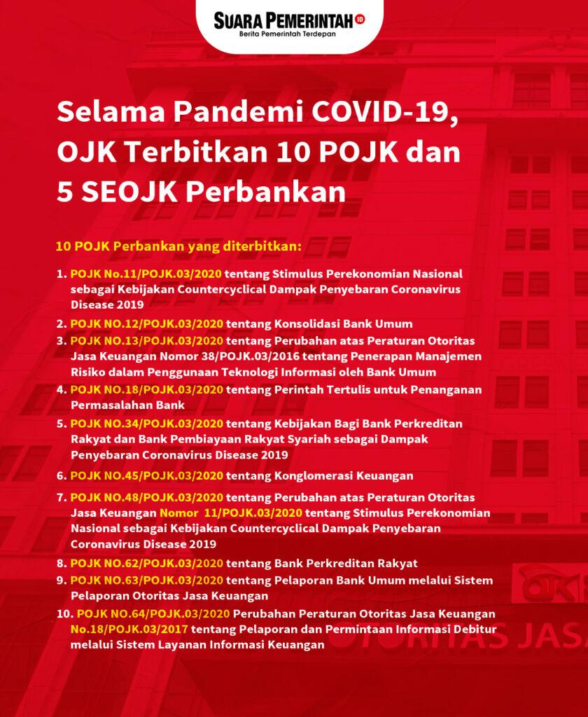 Selama Pandemi COVID-19, OJK Terbitkan 10 POJK dan 5 SEOJK Perbankan - Suara Pemerintah