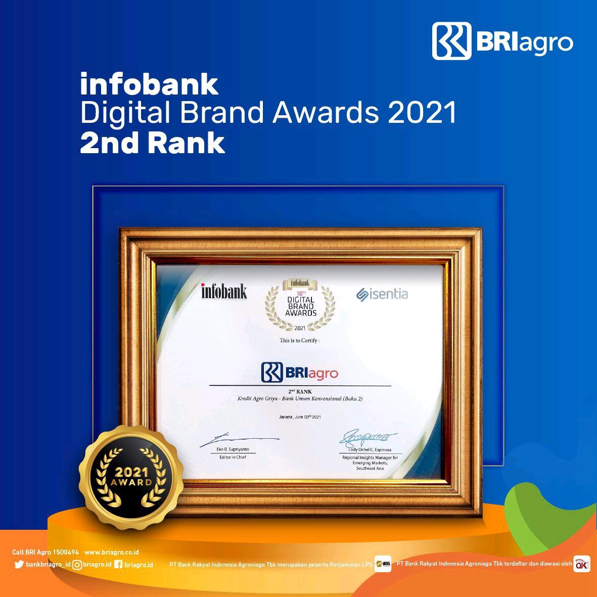 BRI Agro Raih Penghargaan Digital Brand Awards 2021